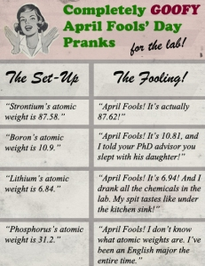 completelygoofy science april fools day